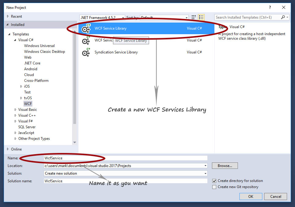 WCF Service Library